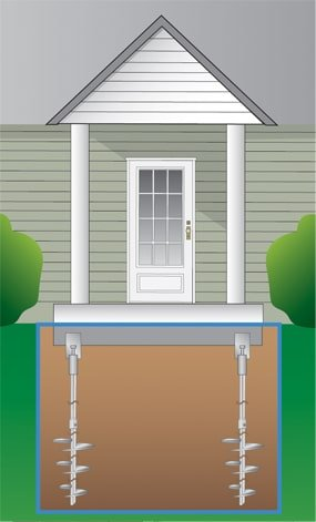 Foundation Porch Piers, stoop and porch problems